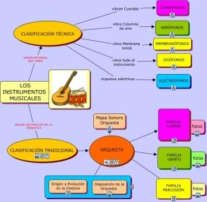 instrumentosclasificacion1