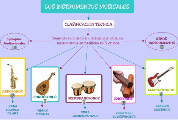 Orquesta Los Armonicos - La Tachuela / La Cosquillita
