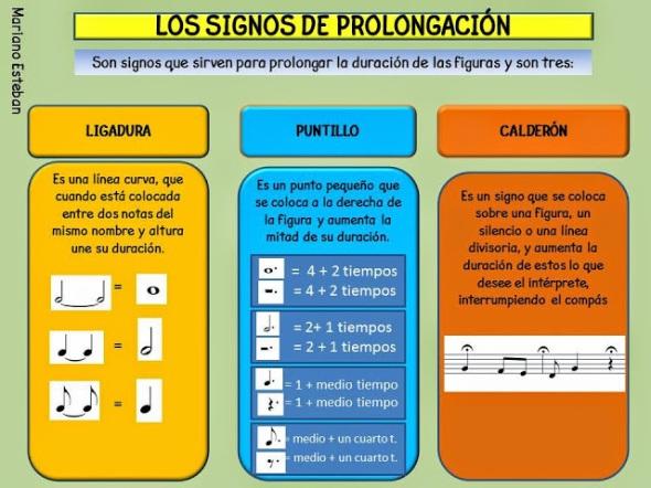 prolongacion